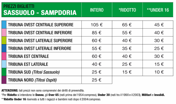 biglietti sassuolo-sampdoria